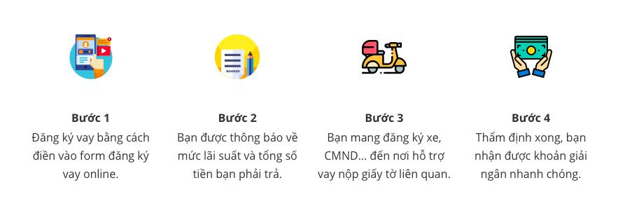 Hướng dẫn vay tiền bằng đăng ký xe dễ dàng